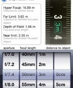 iDOF calc iPhone Photography App