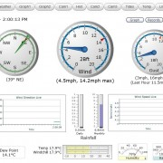 live online weather station